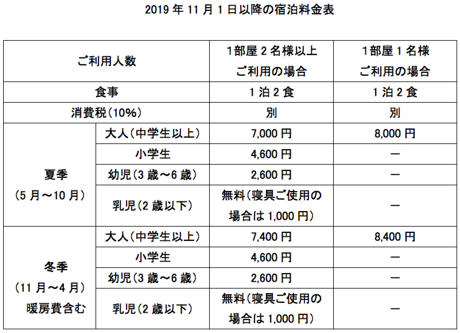 2019年11月1日以降の宿泊料金表